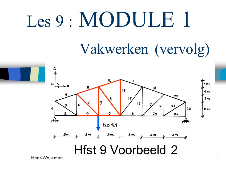 Les 9 : MODULE 1 Vakwerken (vervolg)