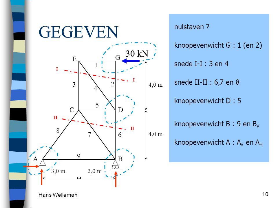 GEGEVEN 30 kN nulstaven knoopevenwicht G : 1 (en 2) 1 2 3 4 5 A B C