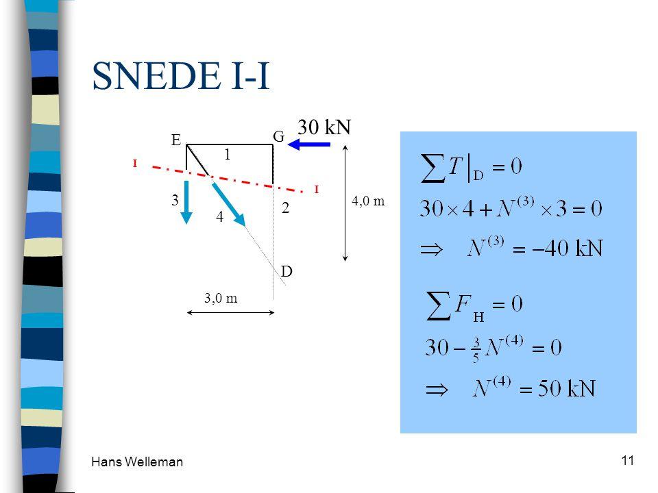 SNEDE I-I 30 kN 4,0 m 3,0 m 1 2 3 4 E G I D Hans Welleman