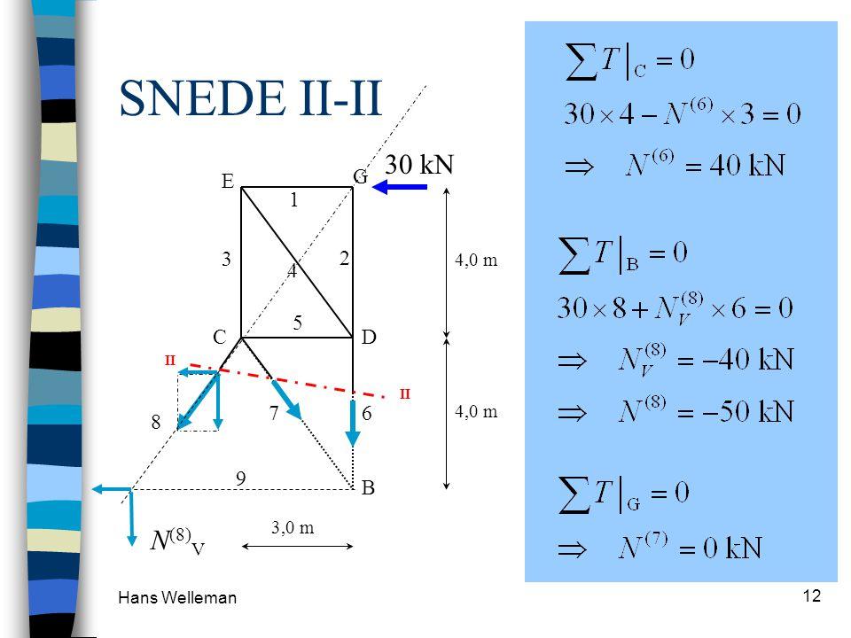 SNEDE II-II 30 kN N(8)V 1 2 3 4 5 C D E G 6 8 9 7 B 4,0 m 3,0 m