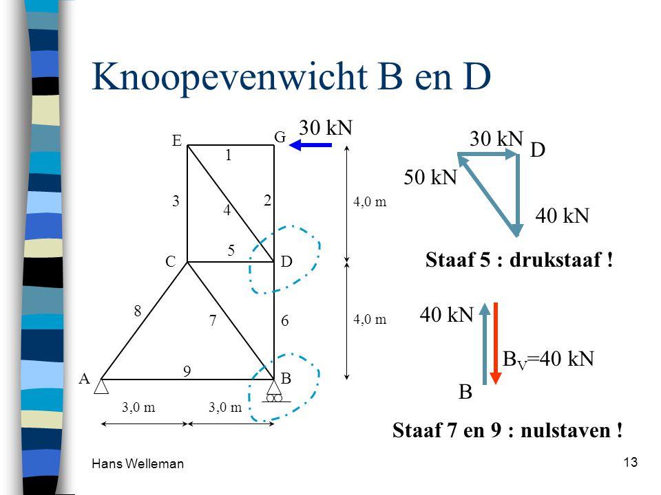 Knoopevenwicht B en D 30 kN 30 kN D 50 kN 40 kN Staaf 5 : drukstaaf !