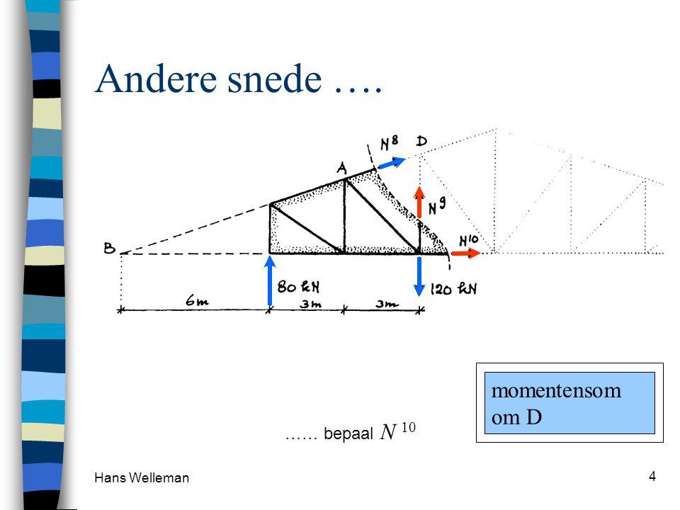 Andere snede …. momentensom om B momentensom om D …… bepaal N 10