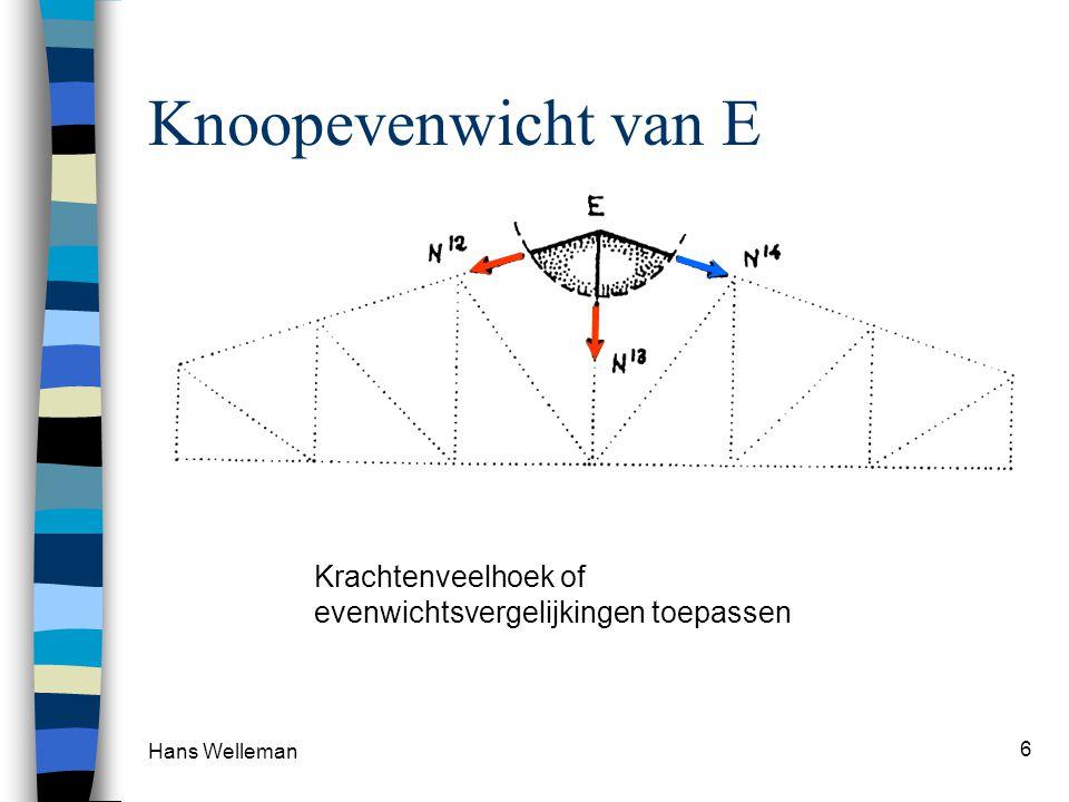 Knoopevenwicht van E Krachtenveelhoek of evenwichtsvergelijkingen toepassen Hans Welleman