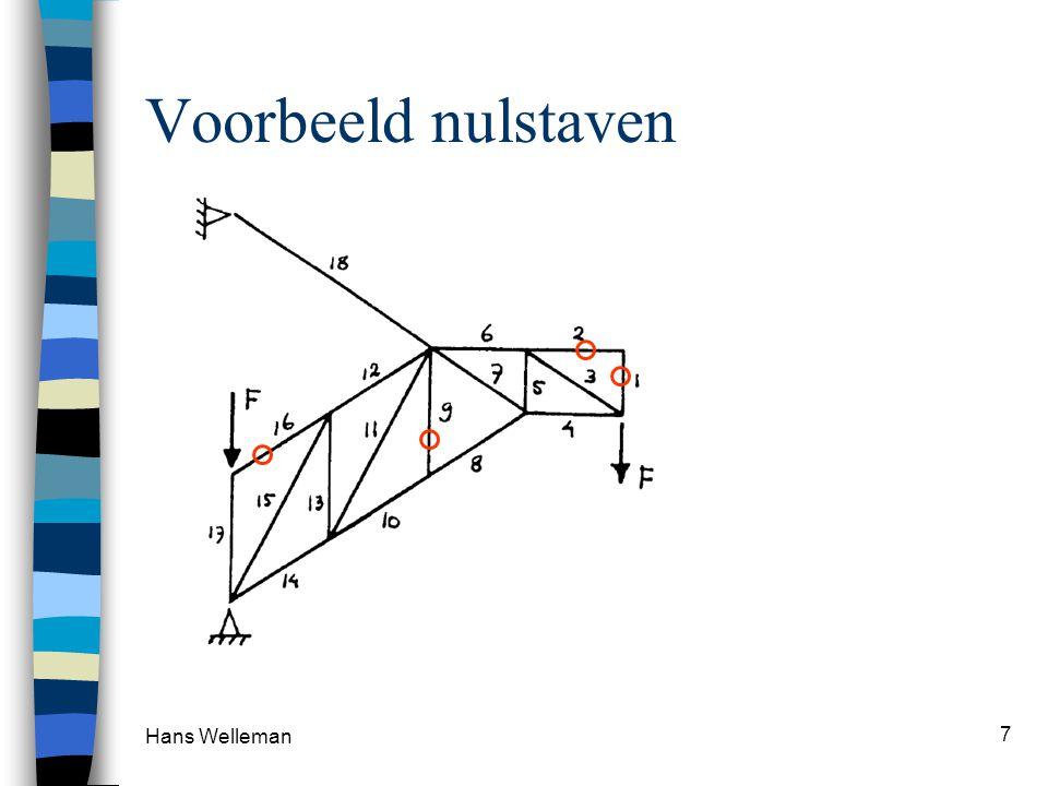Voorbeeld nulstaven Hans Welleman