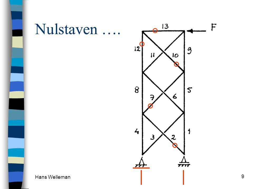 Nulstaven …. Hans Welleman