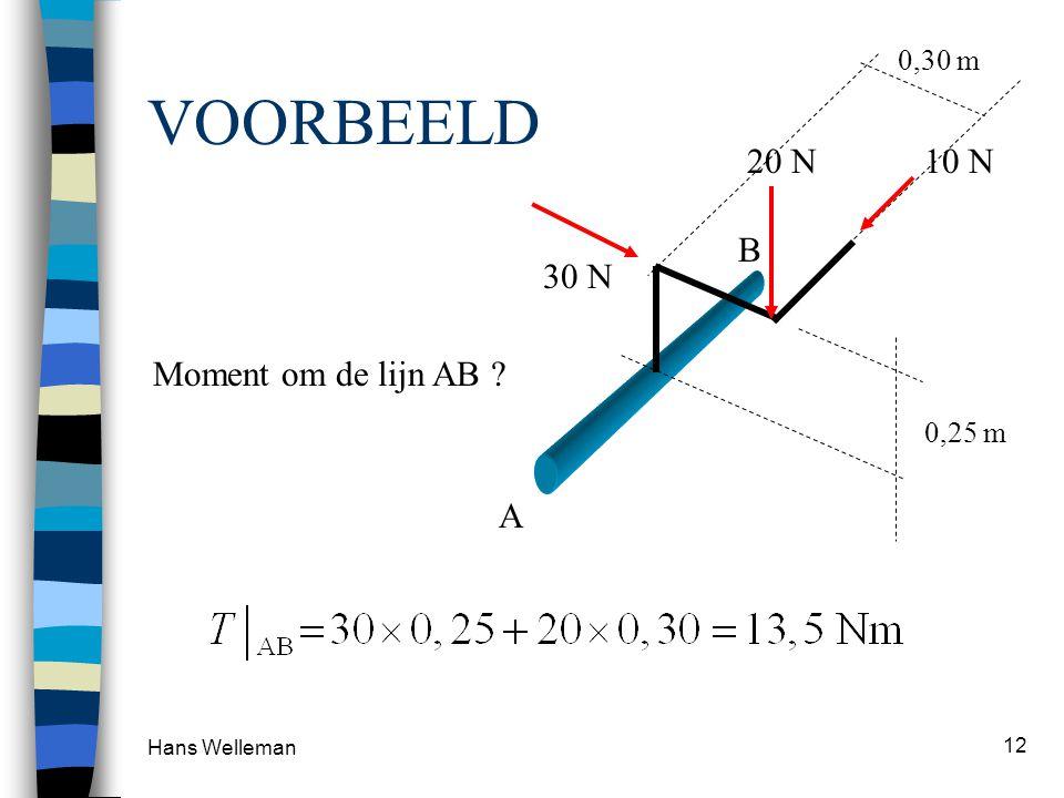 VOORBEELD 20 N 10 N B 30 N Moment om de lijn AB A 0,30 m 0,25 m