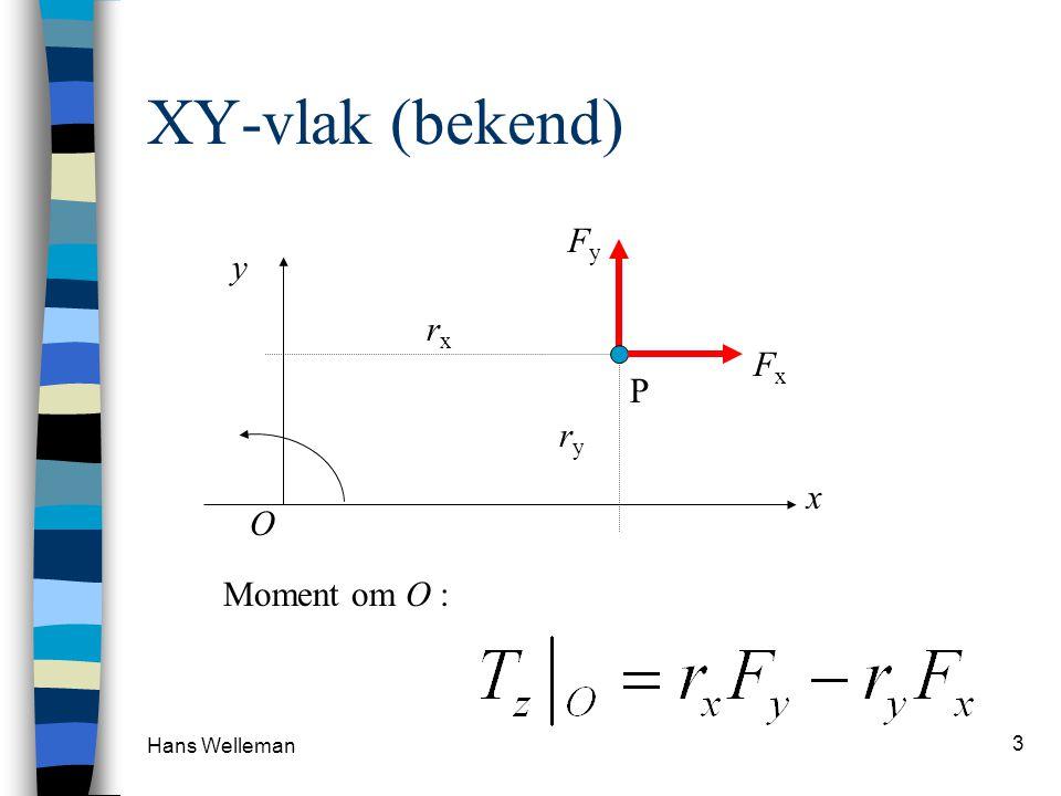 XY-vlak (bekend) Fy y rx Fx P ry x O Moment om O : Hans Welleman