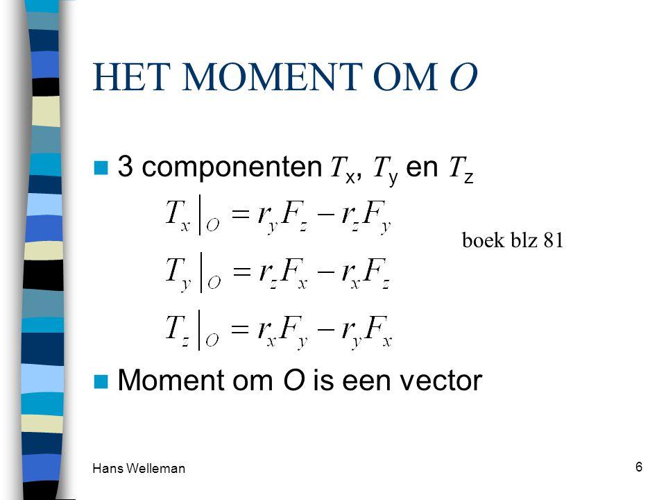 HET MOMENT OM O 3 componenten Tx, Ty en Tz Moment om O is een vector