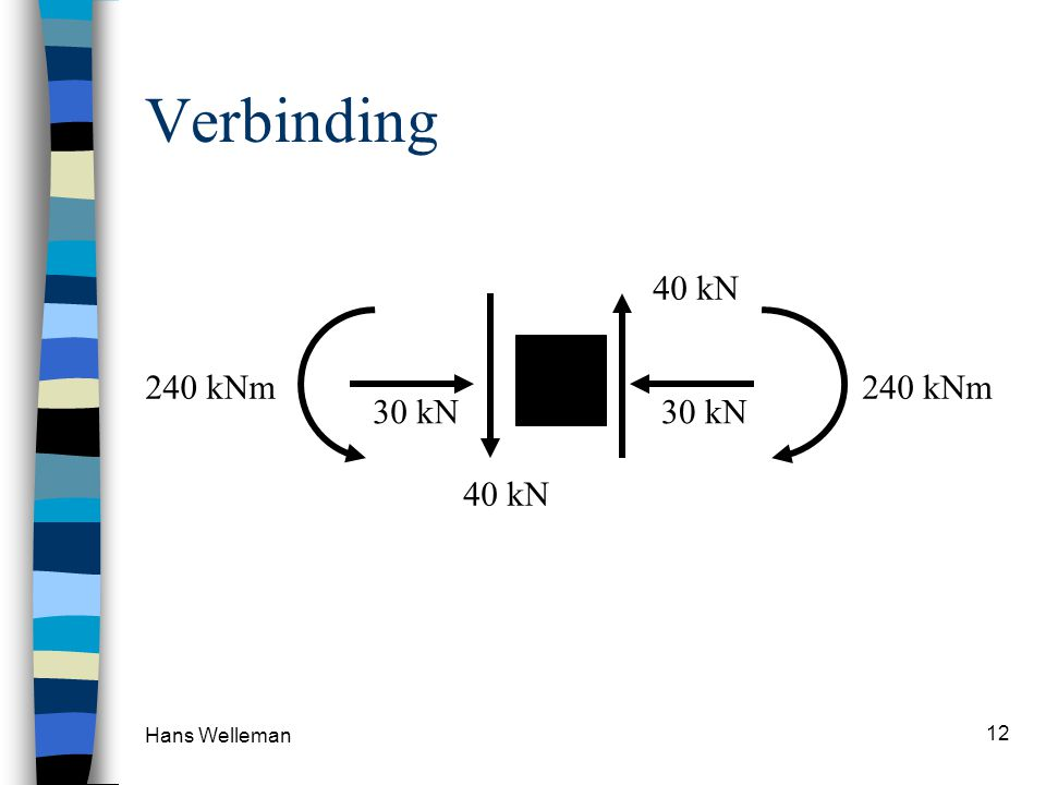 Verbinding 40 kN 240 kNm 240 kNm 30 kN 30 kN 40 kN Hans Welleman