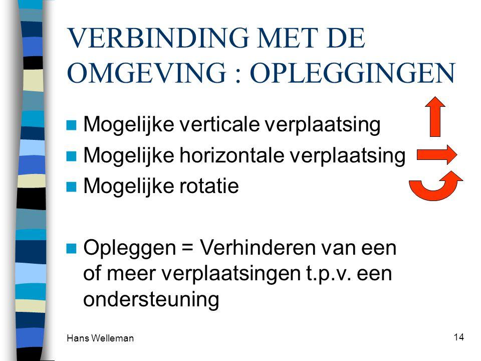 VERBINDING MET DE OMGEVING : OPLEGGINGEN