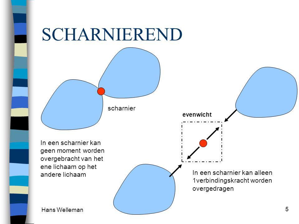 SCHARNIEREND scharnier