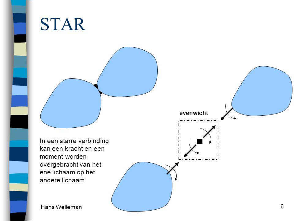 STAR evenwicht. In een starre verbinding kan een kracht en een moment worden overgebracht van het ene lichaam op het andere lichaam.