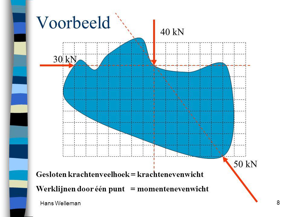 Voorbeeld 30 kN. 40 kN. 50 kN. Gesloten krachtenveelhoek = krachtenevenwicht. Werklijnen door één punt = momentenevenwicht.