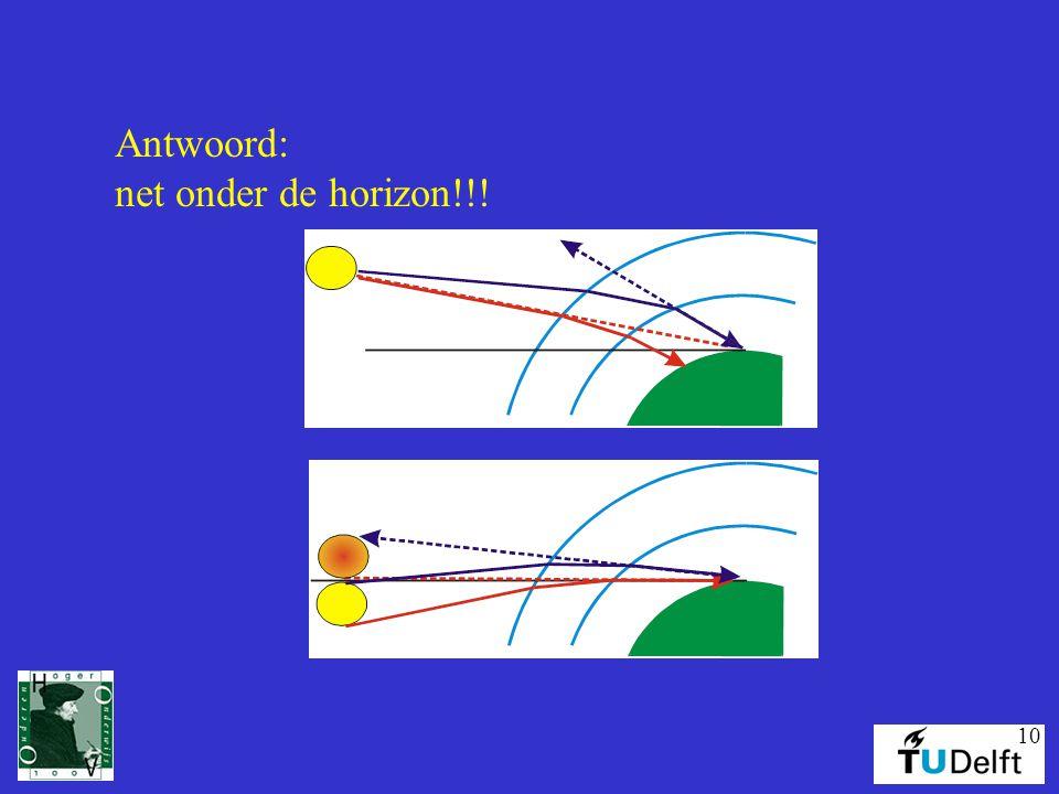 Antwoord: net onder de horizon!!!
