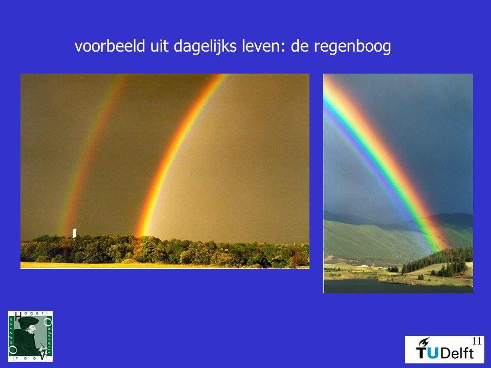 voorbeeld uit dagelijks leven: de regenboog