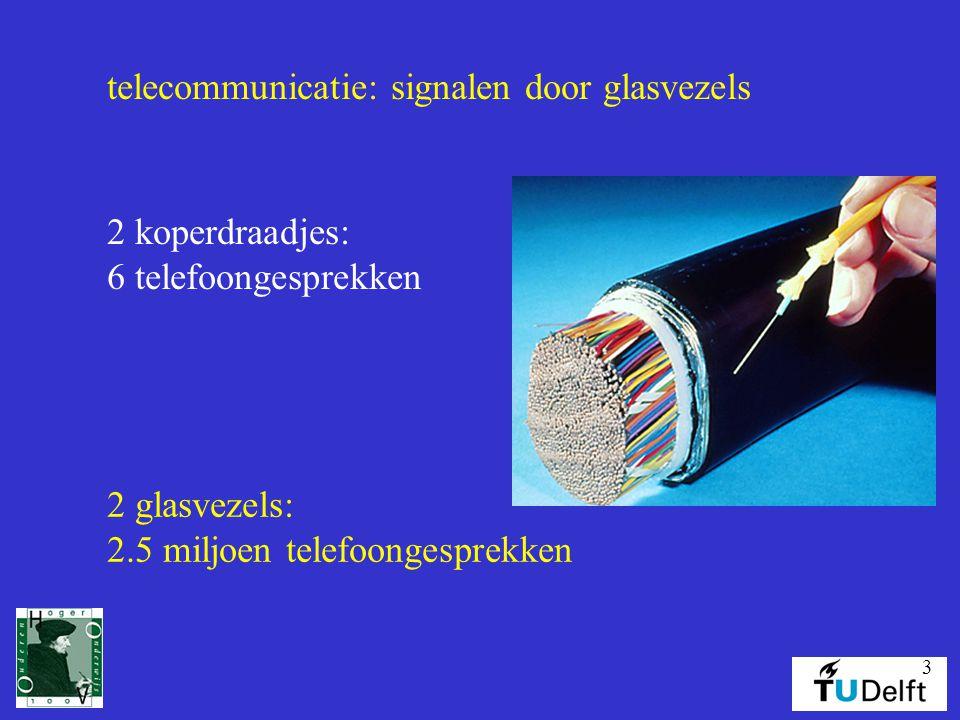 telecommunicatie: signalen door glasvezels