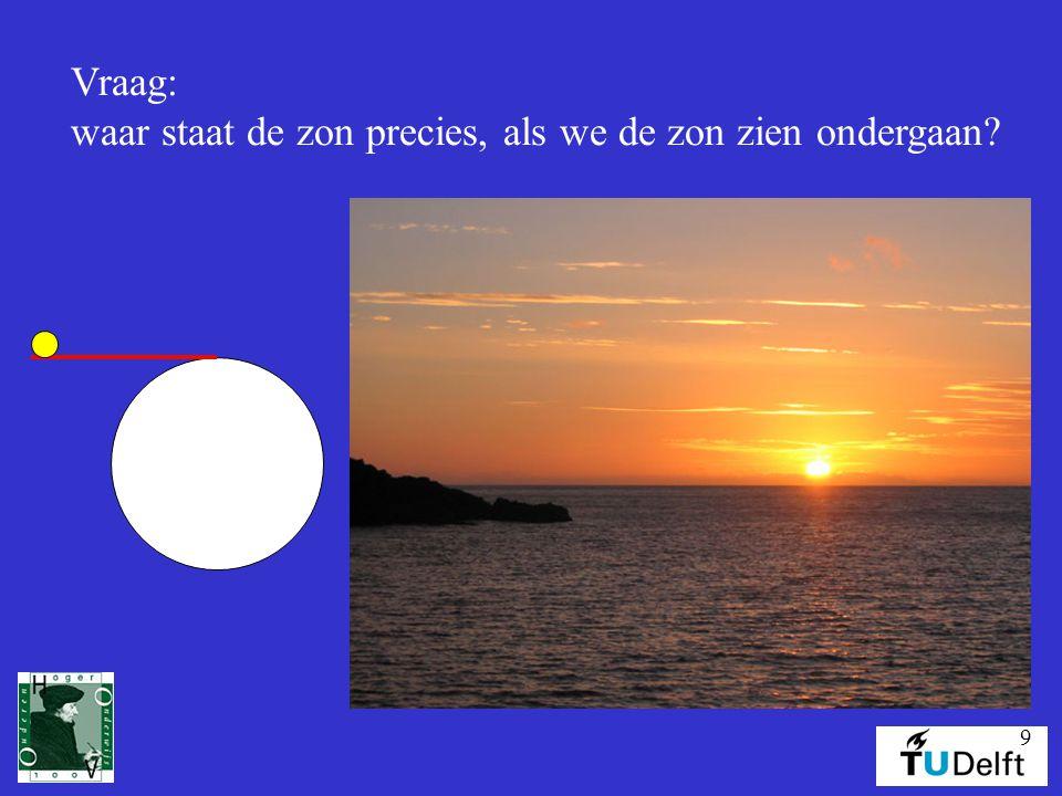 Vraag: waar staat de zon precies, als we de zon zien ondergaan
