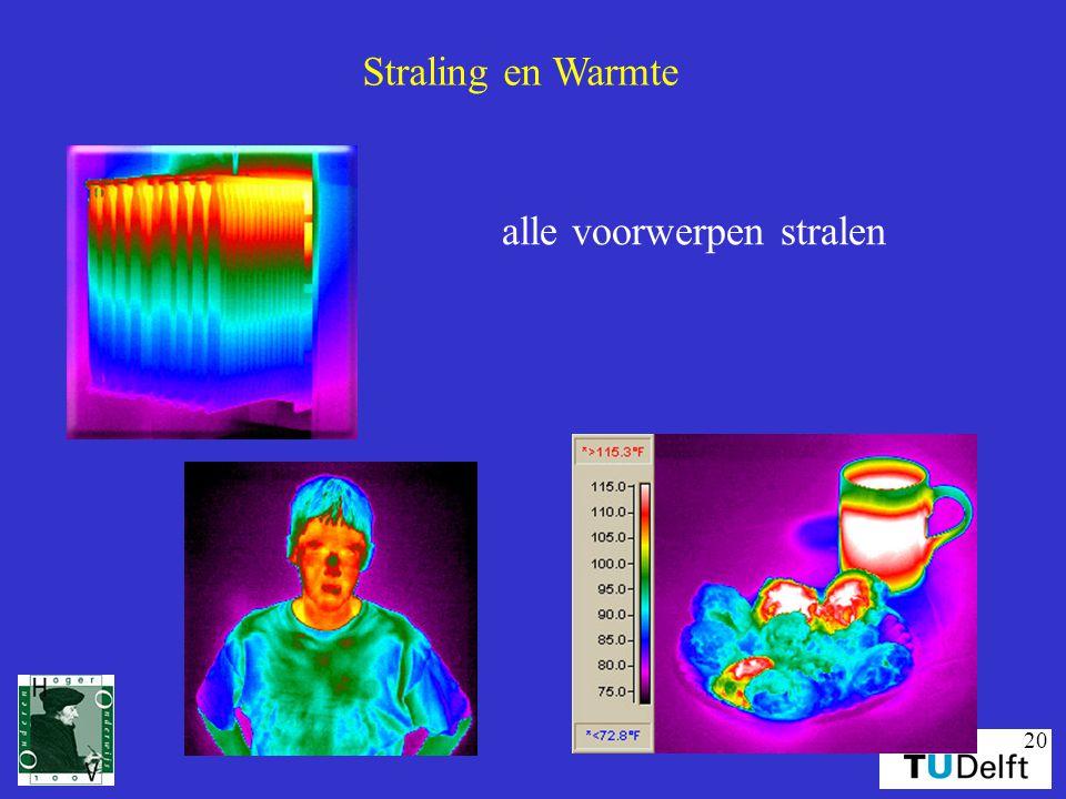 Straling en Warmte alle voorwerpen stralen