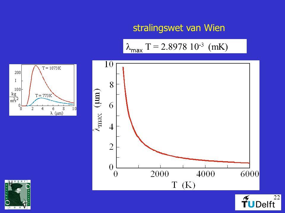 stralingswet van Wien lmax T = 2.8978 10-3 (mK)
