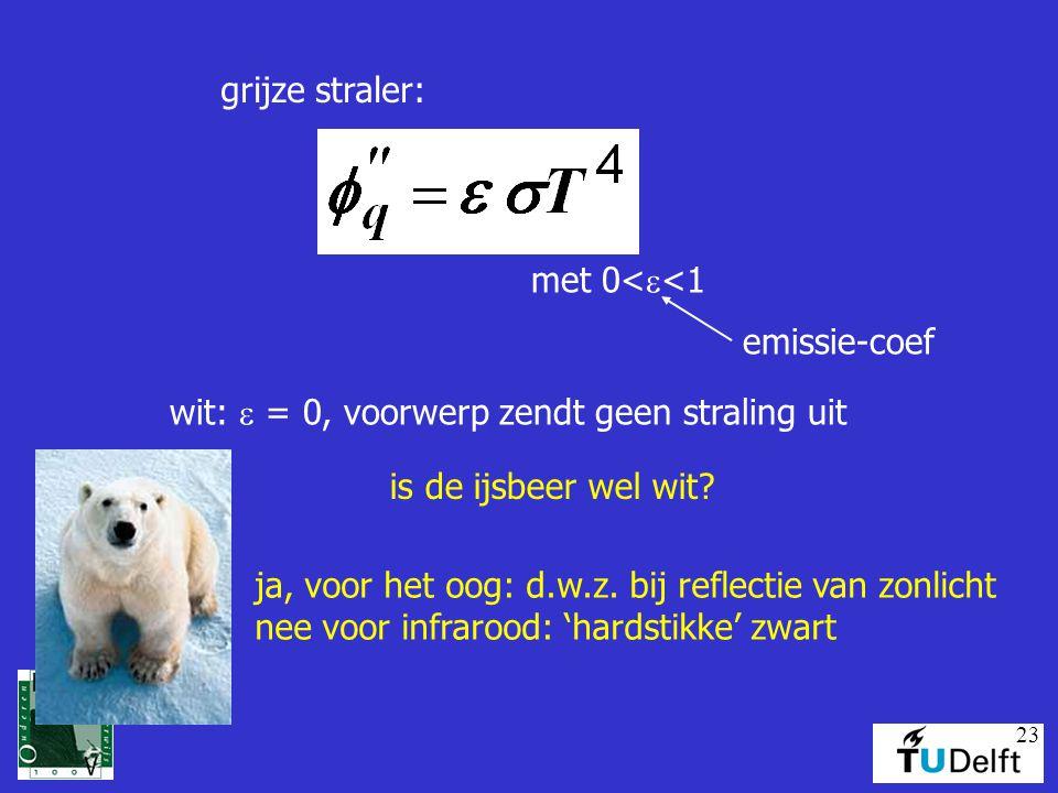 grijze straler: met 0<e<1. emissie-coef. wit: e = 0, voorwerp zendt geen straling uit. is de ijsbeer wel wit