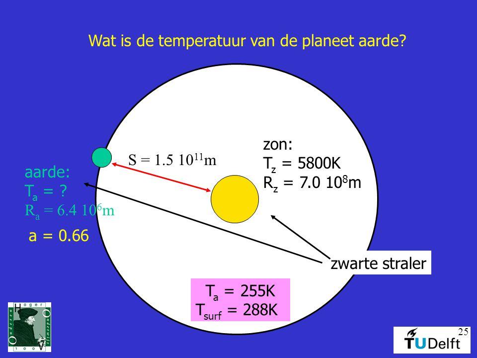 Wat is de temperatuur van de planeet aarde
