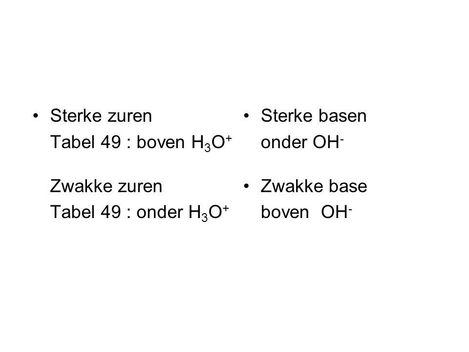 Sterke zuren Tabel 49 : boven H3O+ Zwakke zuren. Tabel 49 : onder H3O+ Sterke basen. onder OH- Zwakke base.