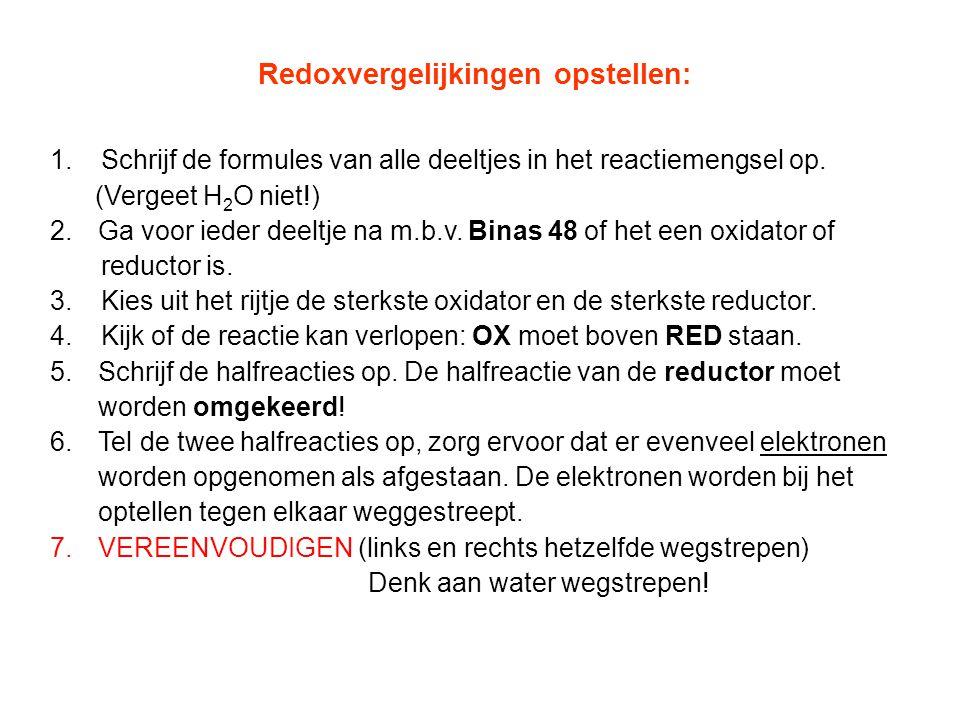 Redoxvergelijkingen opstellen: