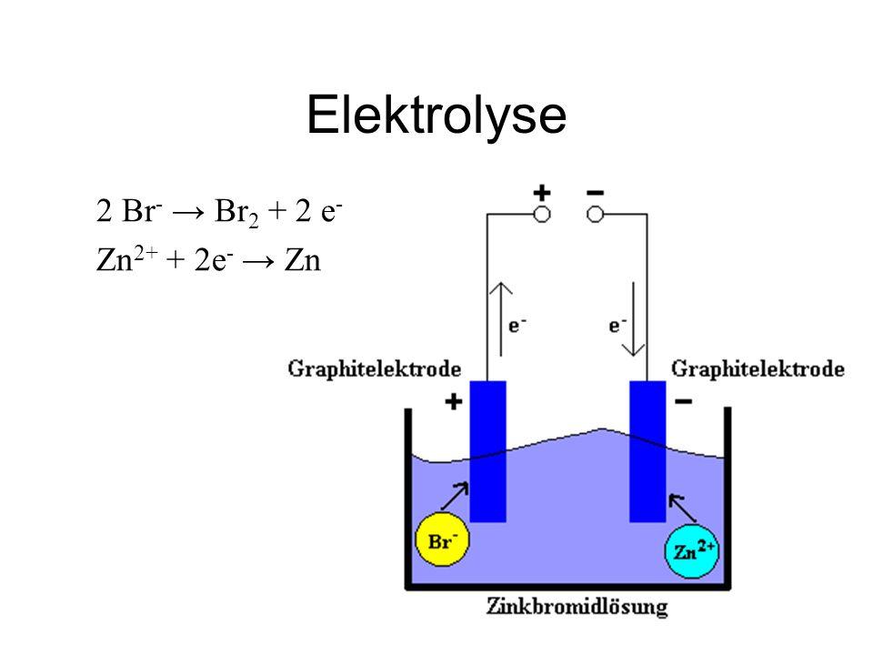 Elektrolyse 2 Br- → Br2 + 2 e- Zn2+ + 2e- → Zn