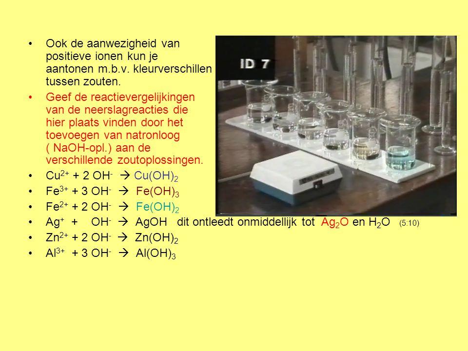 Ook de aanwezigheid van positieve ionen kun je aantonen m. b. v