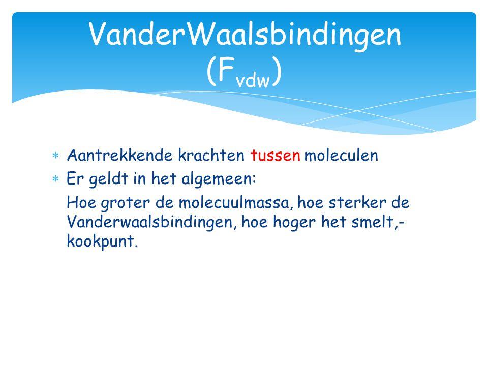 VanderWaalsbindingen (Fvdw)