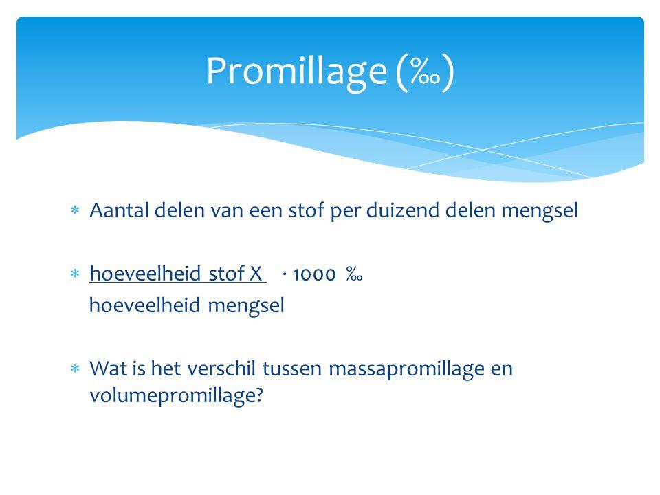 Promillage (‰) Aantal delen van een stof per duizend delen mengsel