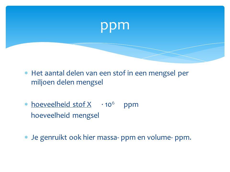 ppm Het aantal delen van een stof in een mengsel per miljoen delen mengsel. hoeveelheid stof X ∙ 106 ppm.