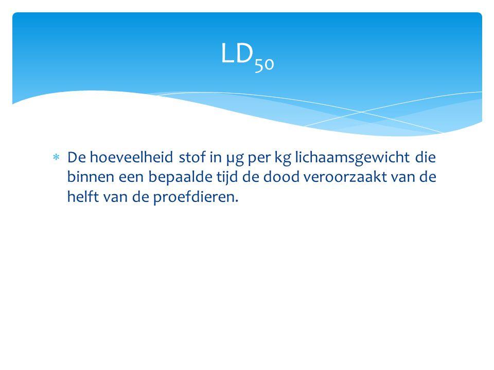 LD50 De hoeveelheid stof in µg per kg lichaamsgewicht die binnen een bepaalde tijd de dood veroorzaakt van de helft van de proefdieren.