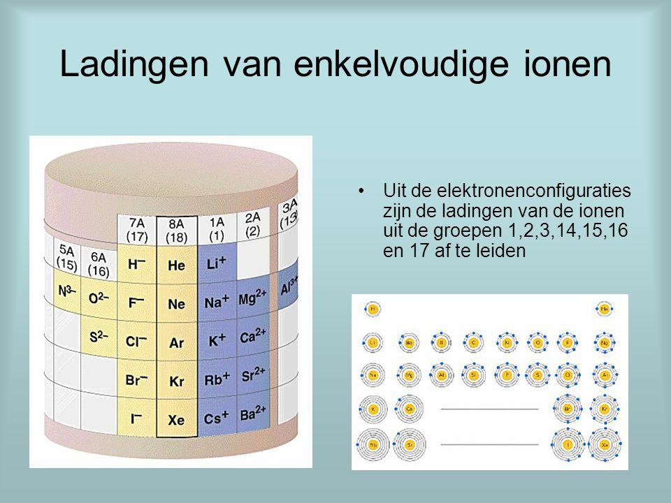 Ladingen van enkelvoudige ionen