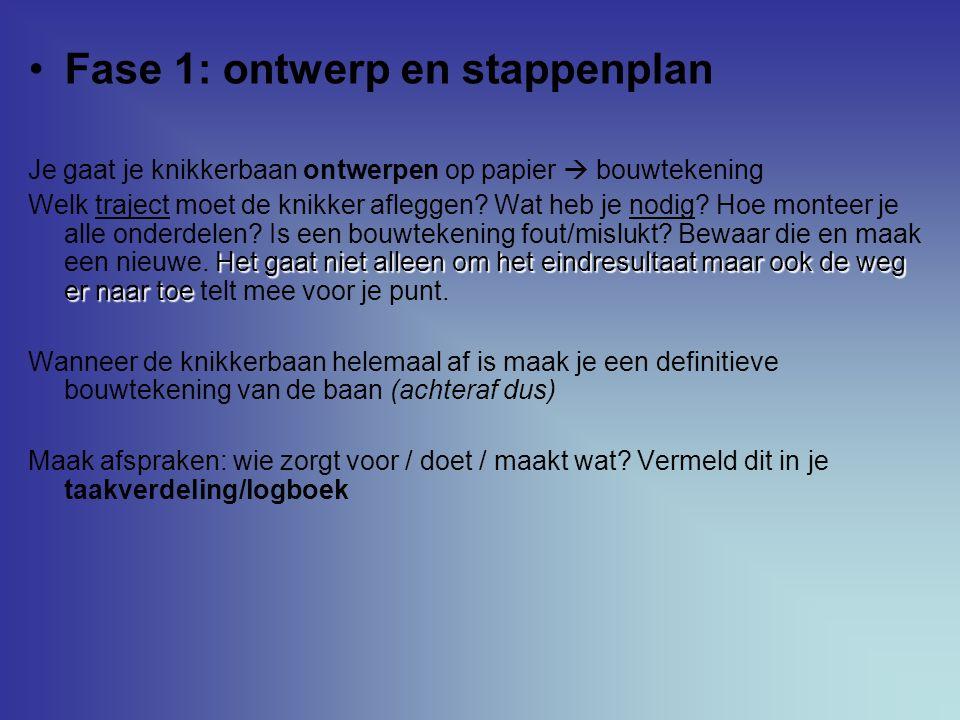 Fase 1: ontwerp en stappenplan