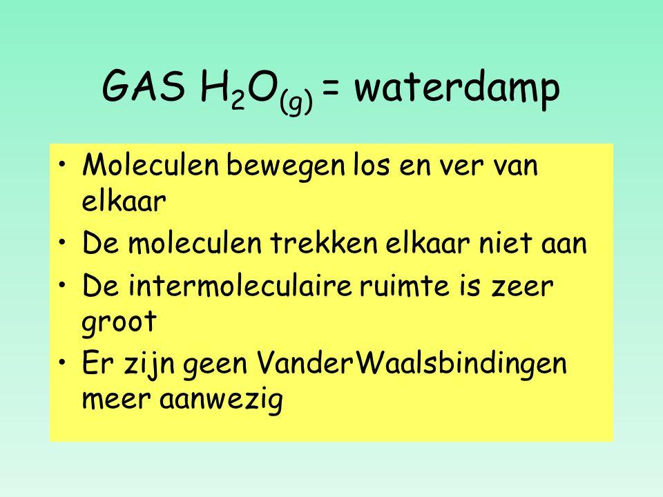 GAS H2O(g) = waterdamp Moleculen bewegen los en ver van elkaar