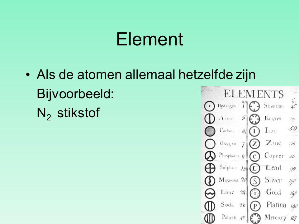 Element Als de atomen allemaal hetzelfde zijn Bijvoorbeeld: