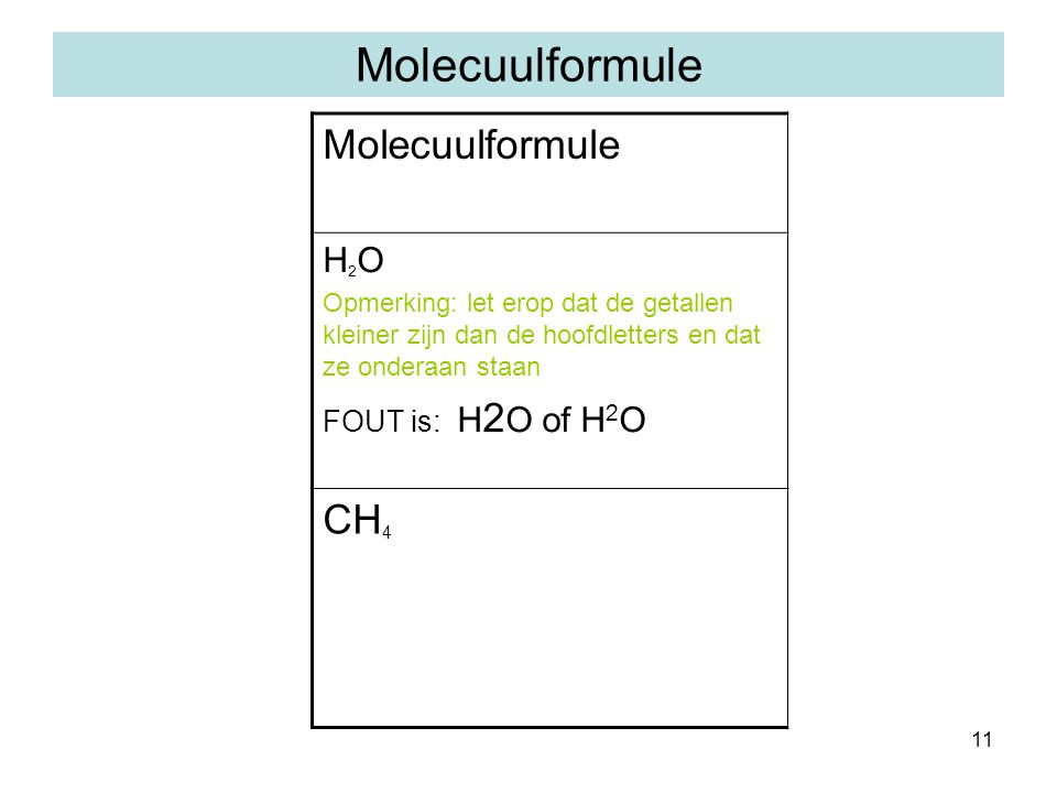 Molecuulformule Molecuulformule CH4 H2O FOUT is: H2O of H2O
