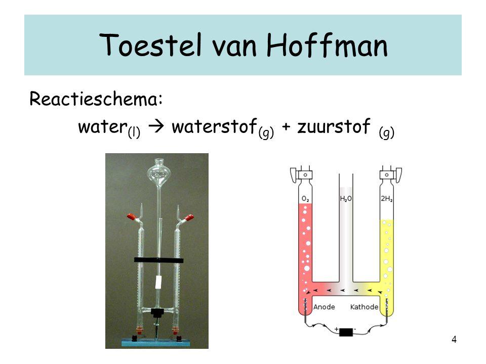 Toestel van Hoffman Reactieschema: