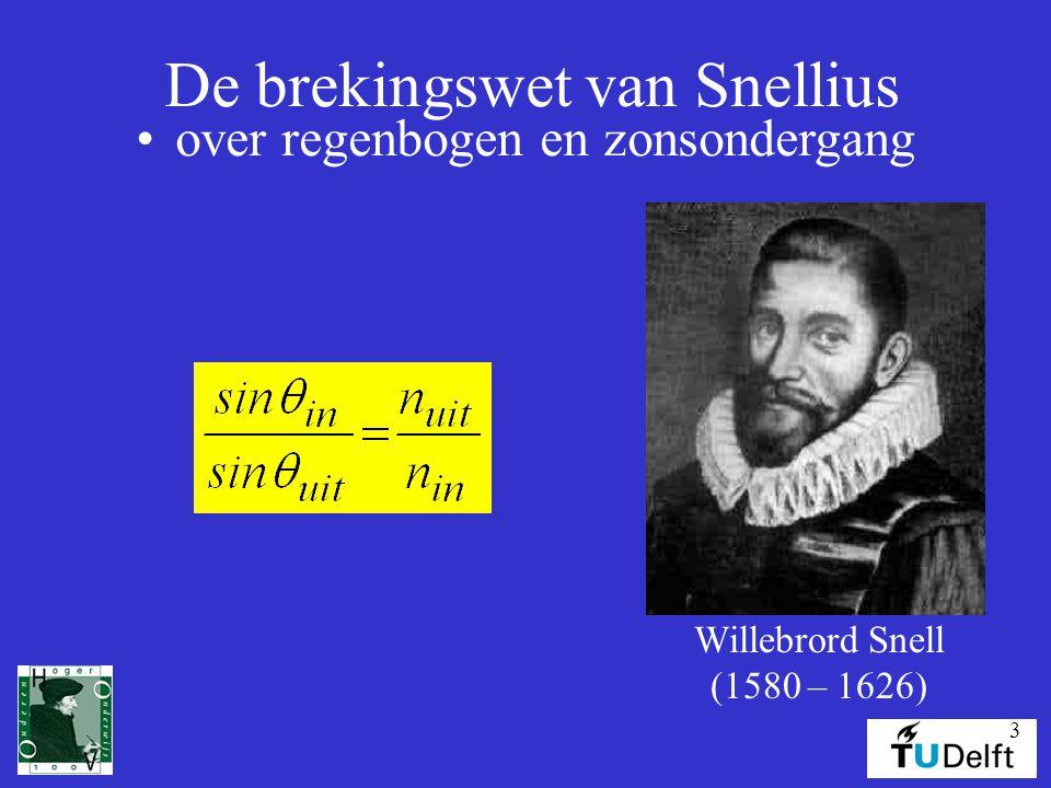 De brekingswet van Snellius