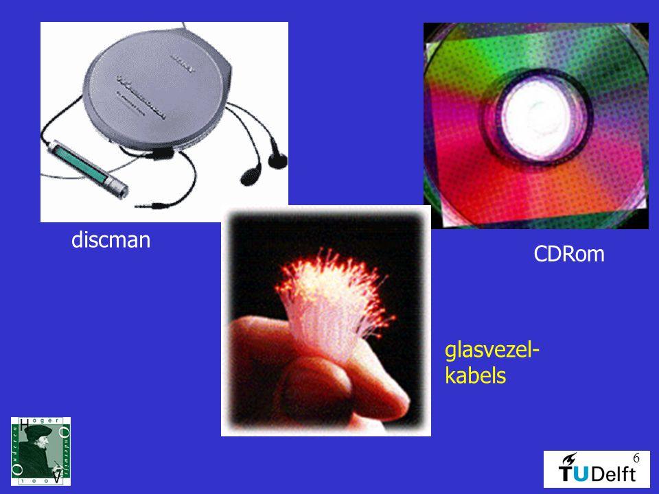 discman CDRom glasvezel- kabels
