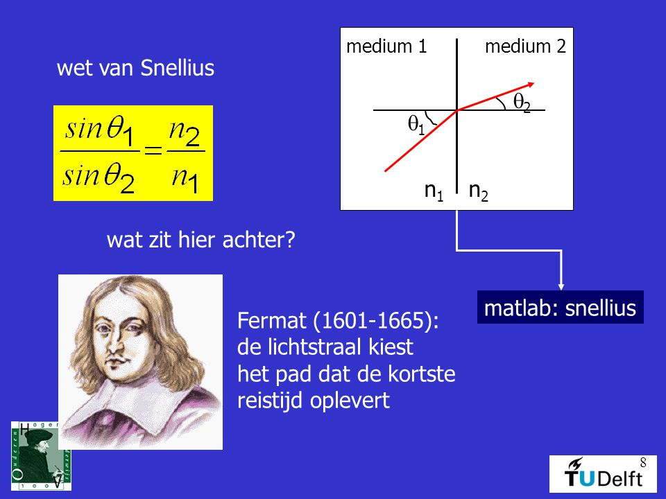 n1 n2 q1 q2 wet van Snellius matlab: snellius wat zit hier achter