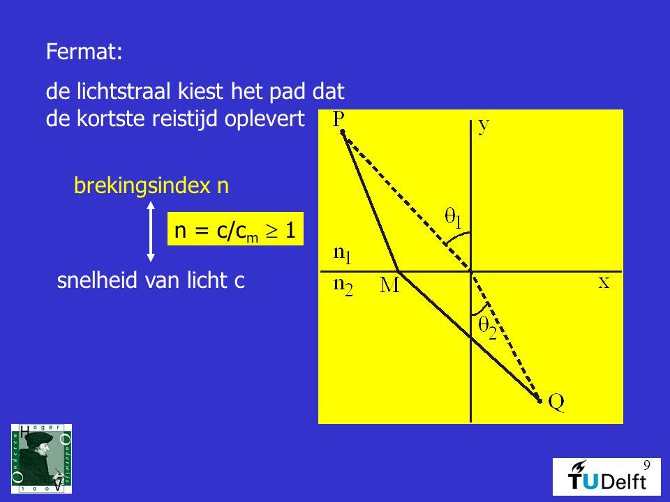 Fermat: de lichtstraal kiest het pad dat de kortste reistijd oplevert. brekingsindex n. n = c/cm  1.