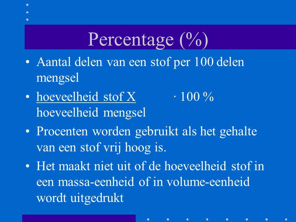 Percentage (%) Aantal delen van een stof per 100 delen mengsel
