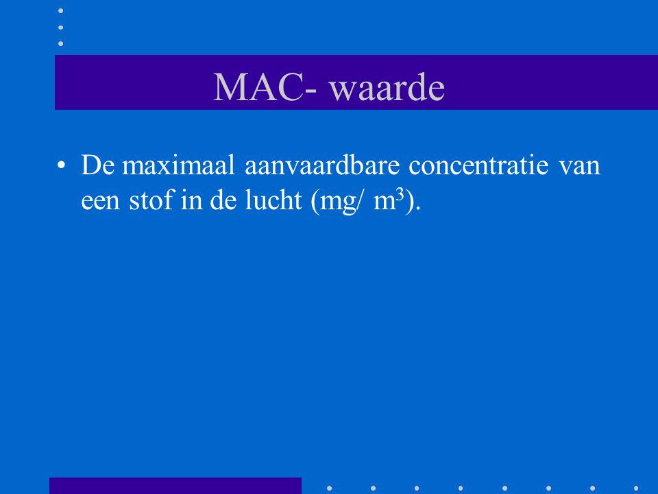 MAC- waarde De maximaal aanvaardbare concentratie van een stof in de lucht (mg/ m3).