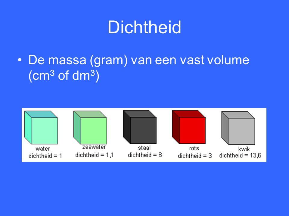 Dichtheid De massa (gram) van een vast volume (cm3 of dm3)