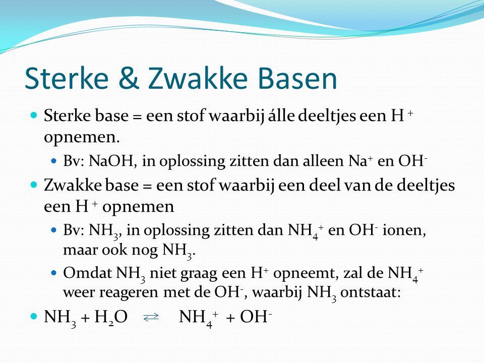 Sterke & Zwakke Basen Sterke base = een stof waarbij álle deeltjes een H + opnemen. Bv: NaOH, in oplossing zitten dan alleen Na+ en OH-