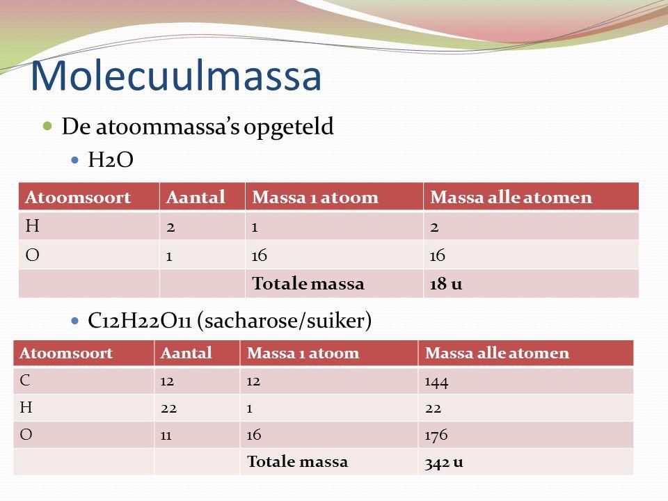 Molecuulmassa De atoommassa's opgeteld H2O