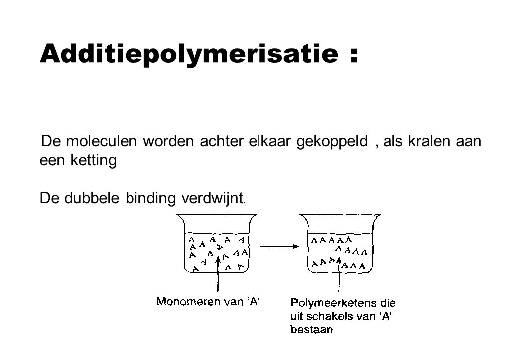 Additiepolymerisatie :