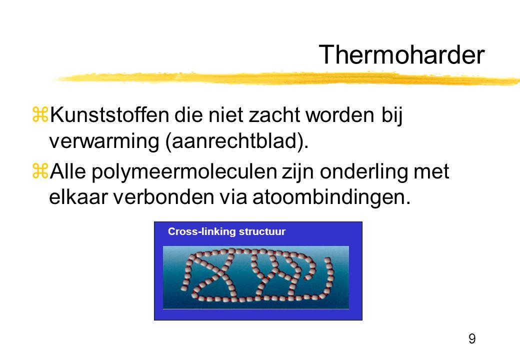 Thermoharder Kunststoffen die niet zacht worden bij verwarming (aanrechtblad).